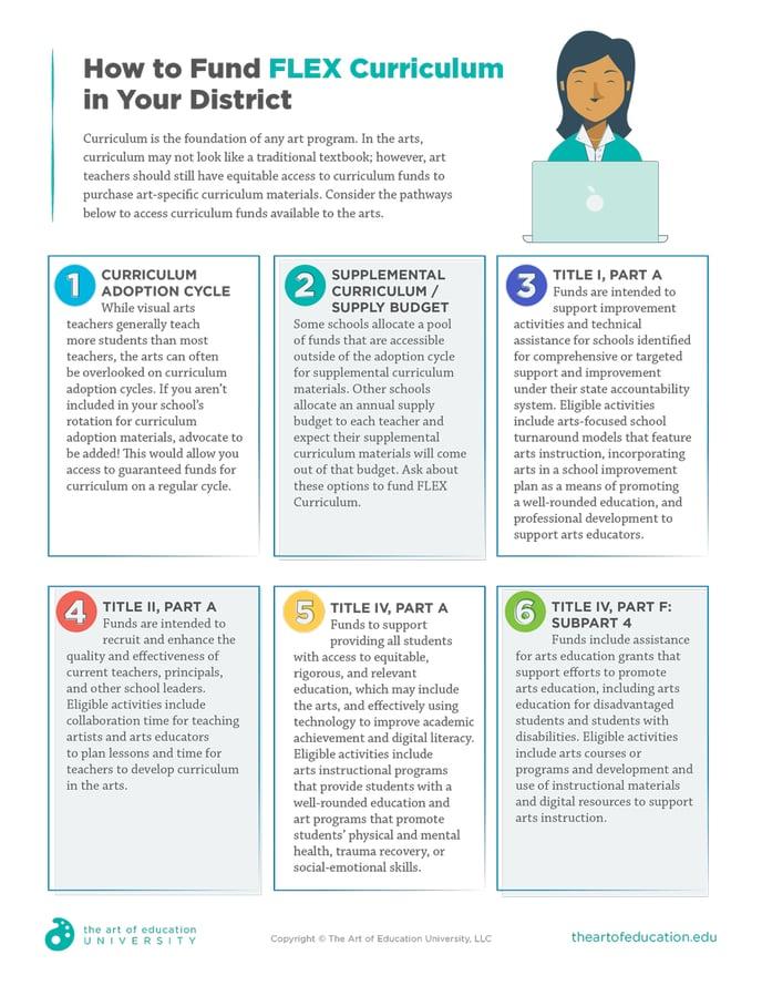 How-to-Fund-FLEX-Curriculum-in-your-District_FeatureImage-1-1